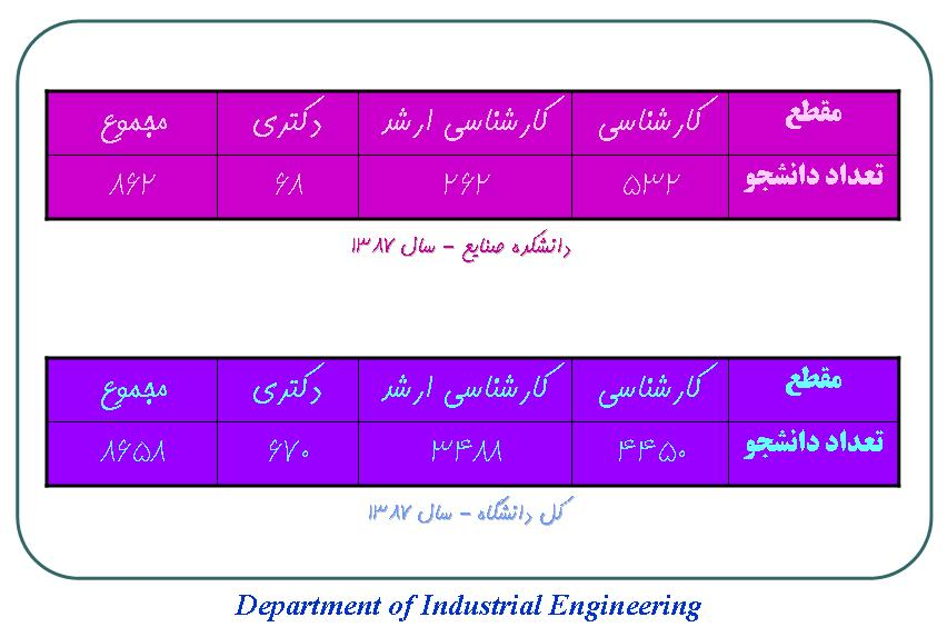 industrial engineering homework help